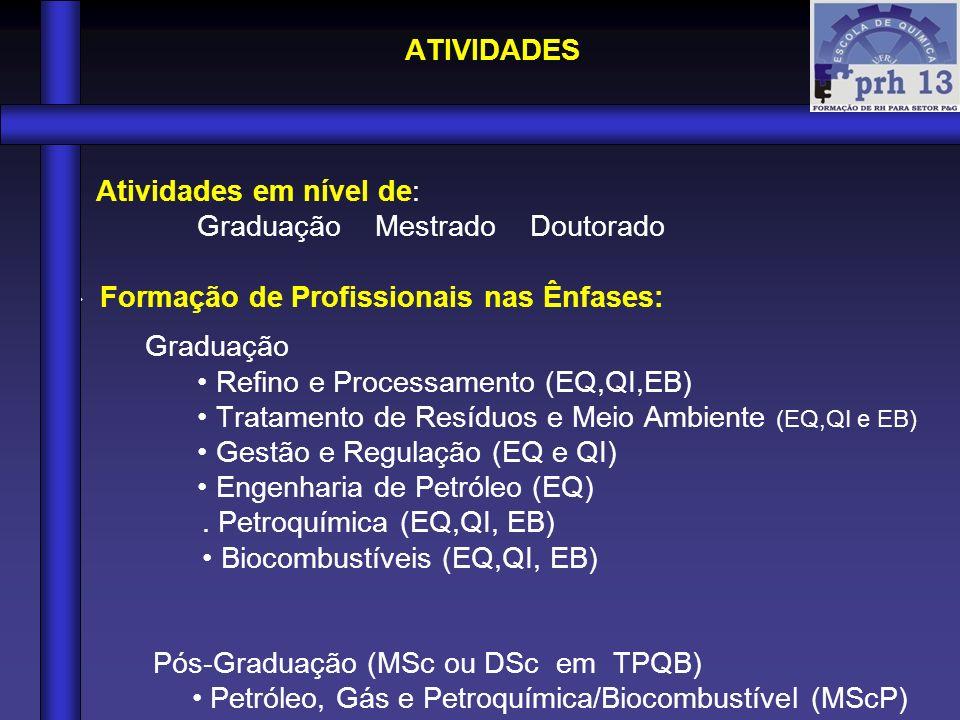 ATIVIDADES Atividades em nível de: Graduação Mestrado Doutorado Formação de Profissionais nas Ênfases: Graduação Refino e Processamento (EQ,QI,EB) Tra
