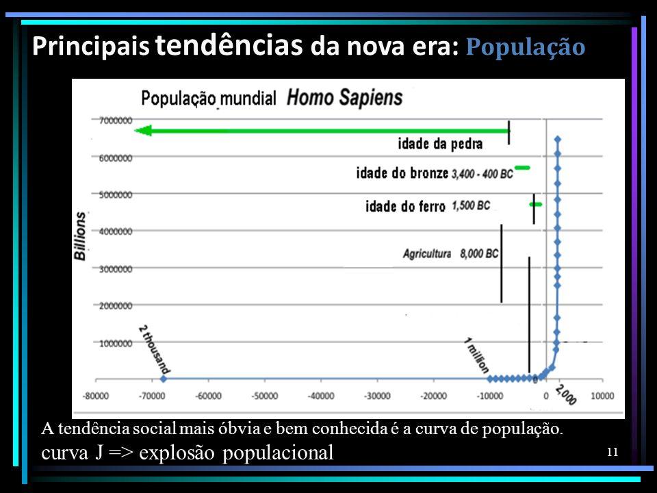 Principais tendências da nova era: População A tendência social mais óbvia e bem conhecida é a curva de população. curva J => explosão populacional 11