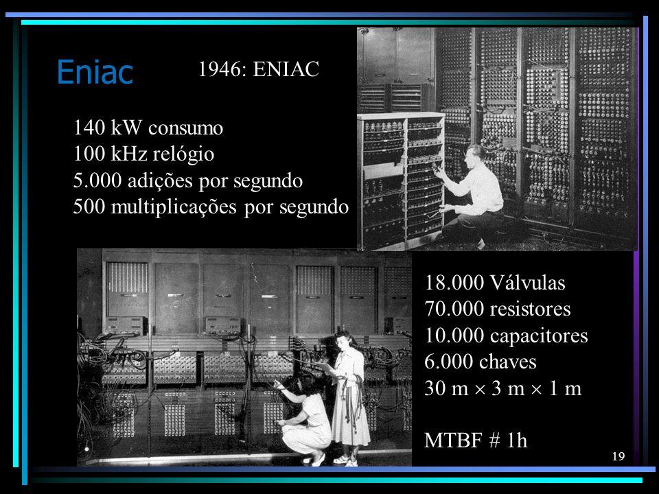 19 Eniac 18.000 Válvulas 70.000 resistores 10.000 capacitores 6.000 chaves 30 m 3 m 1 m MTBF # 1h 140 kW consumo 100 kHz relógio 5.000 adições por seg