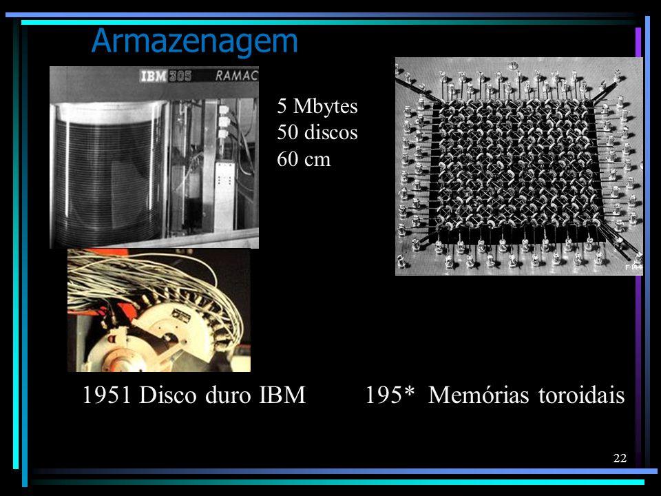 22 Armazenagem 1951 Disco duro IBM 195* Memórias toroidais 5 Mbytes 50 discos 60 cm