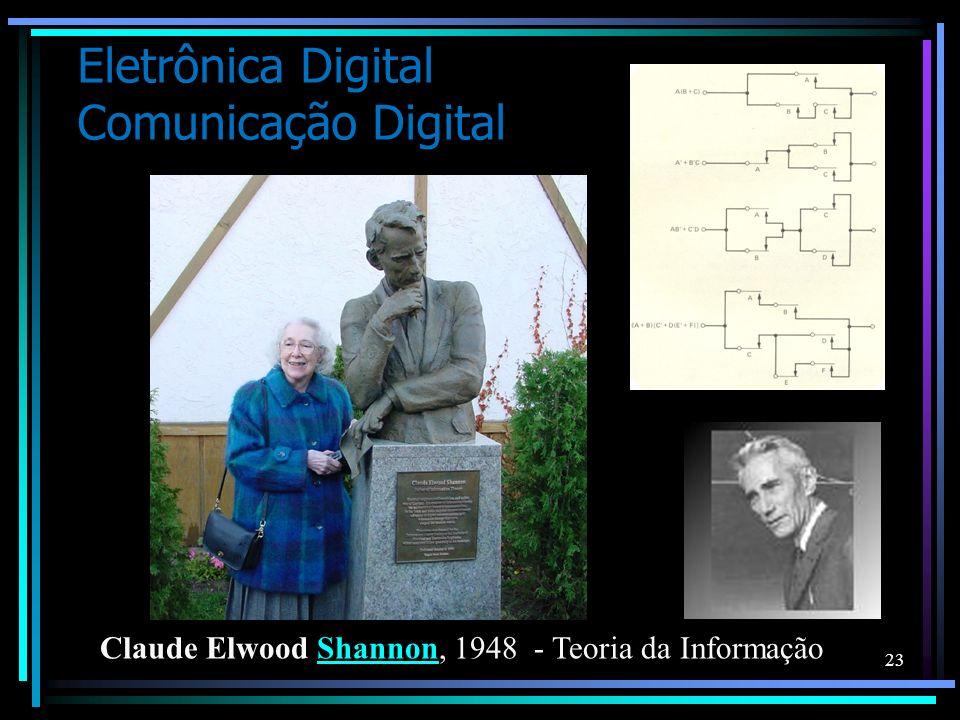 Claude Elwood Shannon, 1948 - Teoria da InformaçãoShannon Eletrônica Digital Comunicação Digital 23