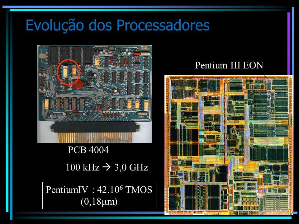 26 Evolução dos Processadores PCB 4004 Pentium III EON 100 kHz 3,0 GHz PentiumIV : 42.10 6 TMOS (0,18 m)
