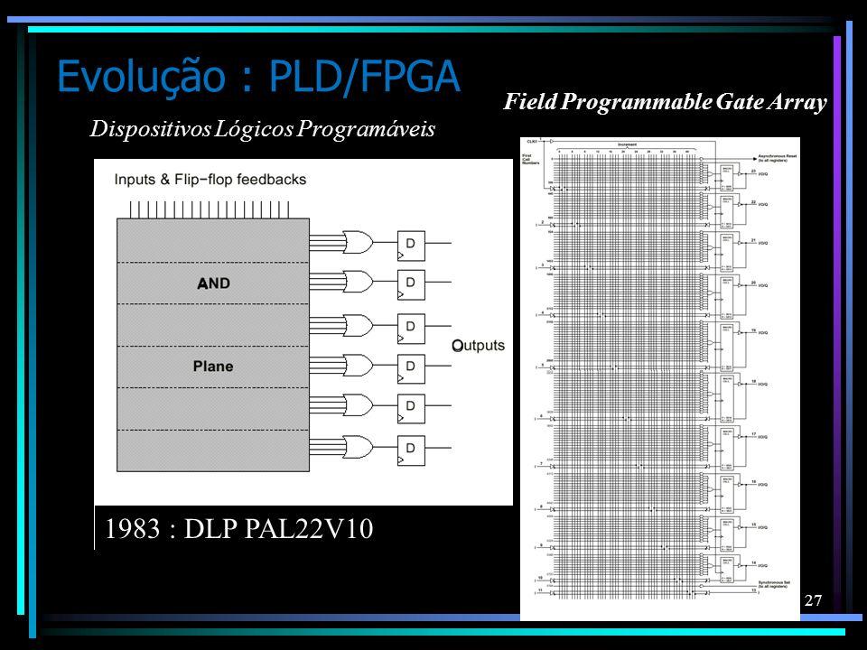27 Evolução : PLD/FPGA 1983 : DLP PAL22V10 Dispositivos Lógicos Programáveis Field Programmable Gate Array