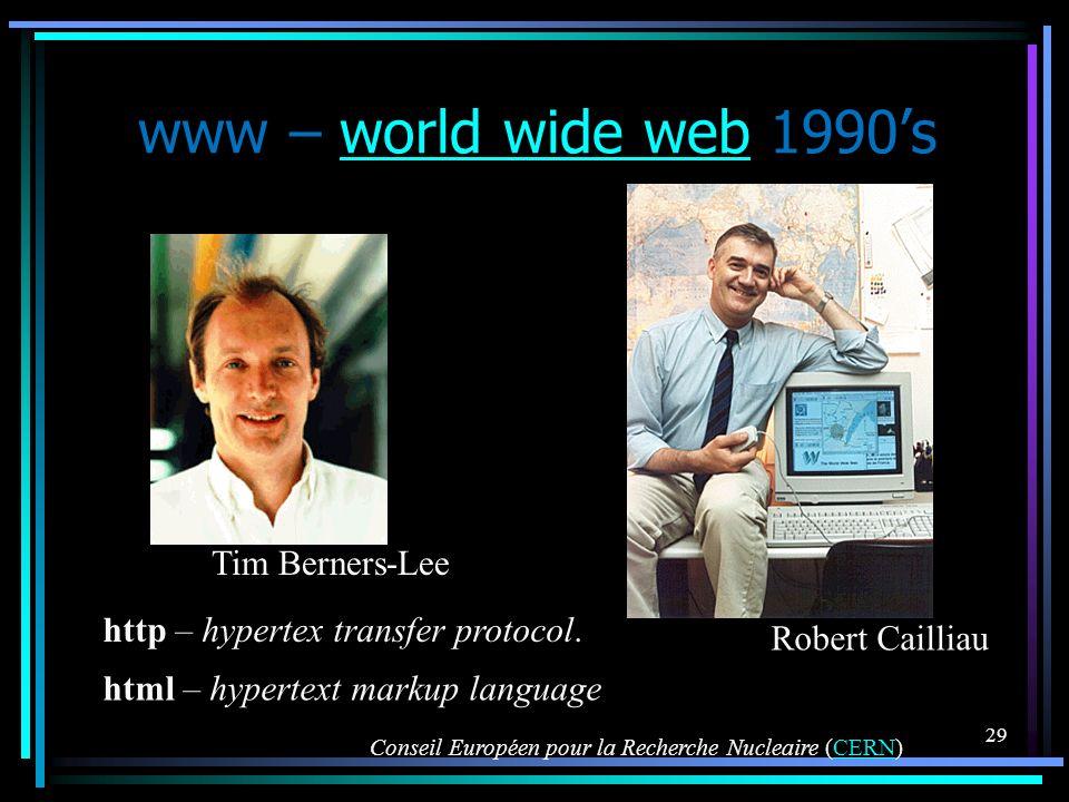 www – world wide web 1990sworld wide web 29 http – hypertex transfer protocol. html – hypertext markup language Tim Berners-Lee Robert Cailliau Consei
