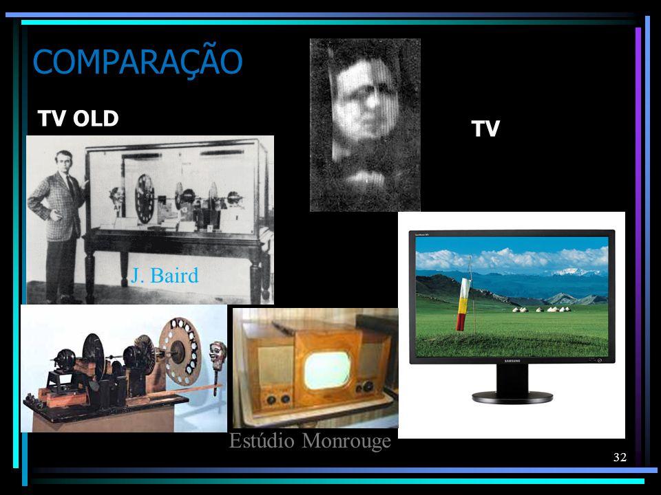 COMPARAÇÃO TV OLD TV 32 J. Baird Estúdio Monrouge