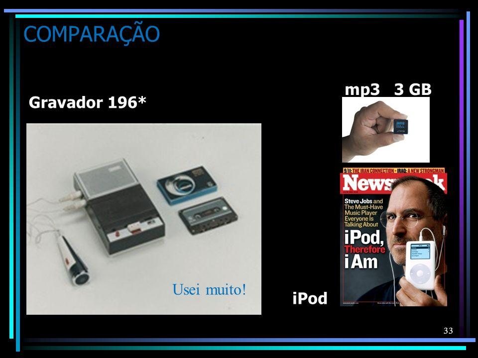 COMPARAÇÃO Gravador 196* mp3 3 GB 33 iPod Usei muito!