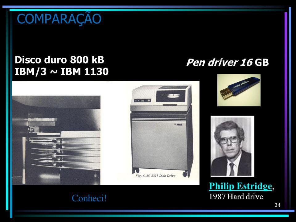 COMPARAÇÃO Disco duro 800 kB IBM/3 ~ IBM 1130 Pen driver 16 GB 34 Philip EstridgePhilip Estridge, 1987 Hard drive Conheci!