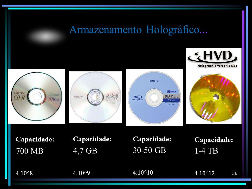 Capacidade: 700 MB 4.10^8 Capacidade: 4,7 GB 4.10^9 Capacidade: 30-50 GB 4.10^10 Capacidade: 1-4 TB 4.10^12 Armazenamento Holográfico... 36