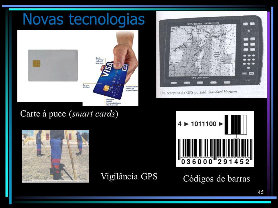 Novas tecnologias 45 GPS Carte à puce (smart cards) Vigilância GPS Códigos de barras