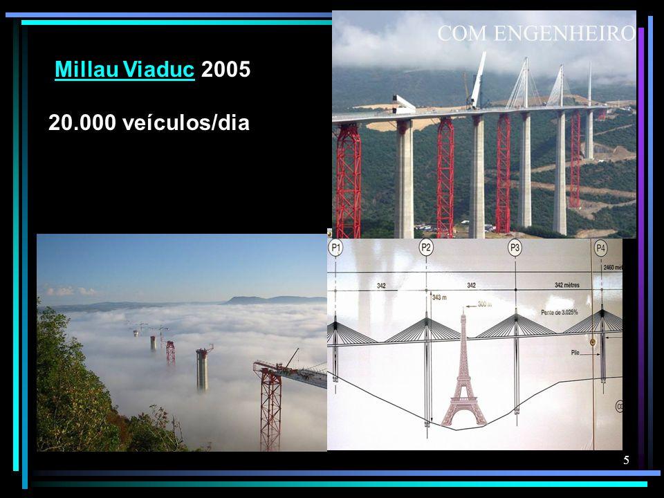 5 Millau Viaduc 2005Millau Viaduc 20.000 veículos/dia COM ENGENHEIRO