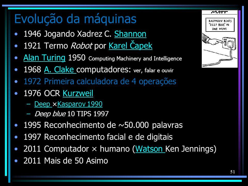 Evolução da máquinas 1946 Jogando Xadrez C. ShannonShannon 1921 Termo Robot por Karel ČapekKarel Čapek Alan Turing 1950 Computing Machinery and Intell