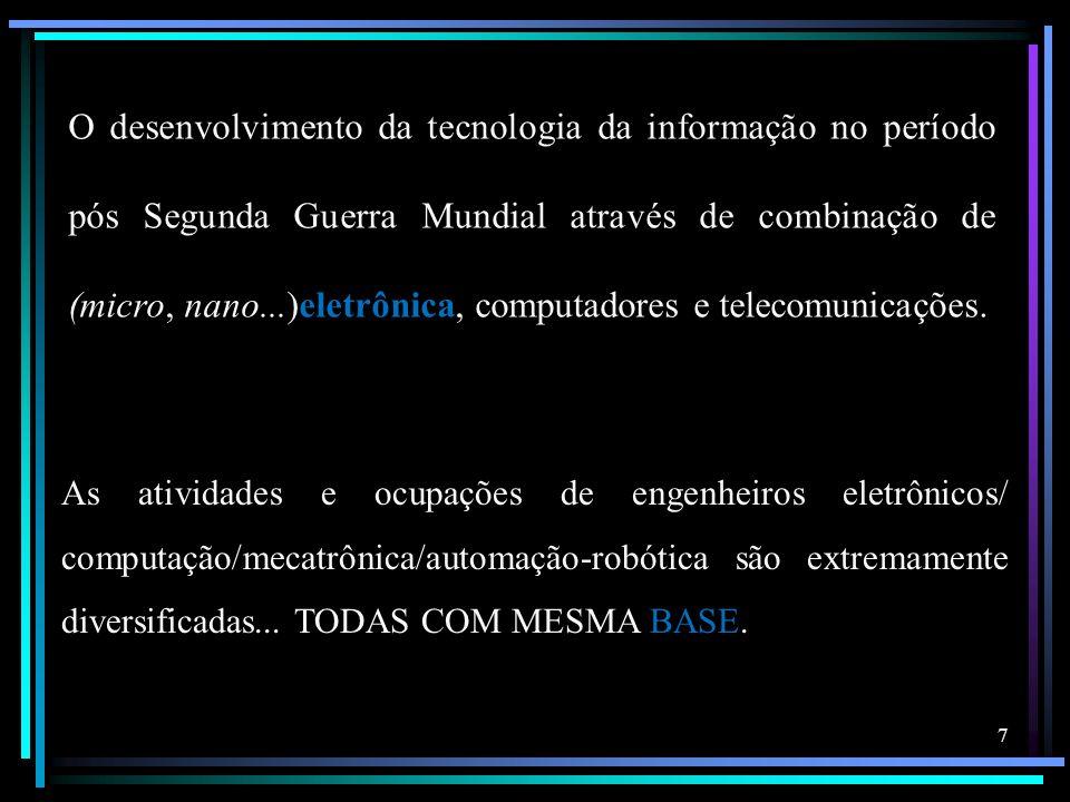 O desenvolvimento da tecnologia da informação no período pós Segunda Guerra Mundial através de combinação de (micro, nano...)eletrônica, computadores
