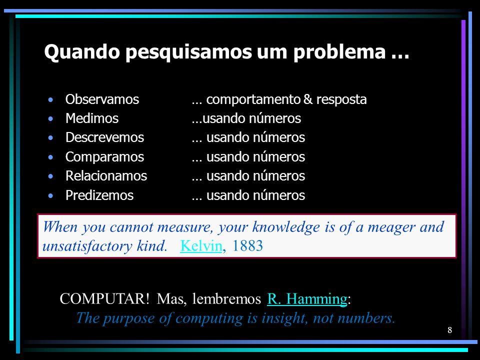 Quando pesquisamos um problema … Observamos… comportamento & resposta Medimos…usando números Descrevemos… usando números Comparamos… usando números Re