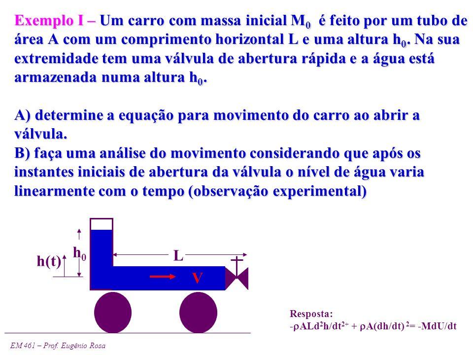 EM 461 – Prof. Eugênio Rosa Exemplo I – Um carro com massa inicial M 0 é feito por um tubo de área A com um comprimento horizontal L e uma altura h 0.