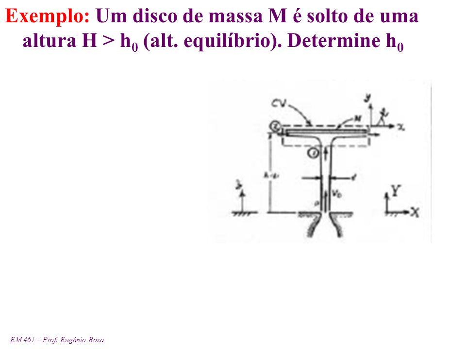 EM 461 – Prof. Eugênio Rosa Exemplo: Um disco de massa M é solto de uma altura H > h 0 (alt. equilíbrio). Determine h 0