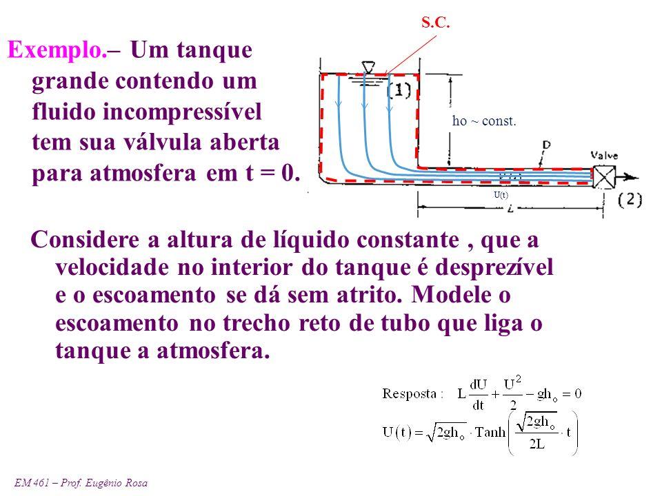 EM 461 – Prof. Eugênio Rosa Exemplo.– Um tanque grande contendo um fluido incompressível tem sua válvula aberta para atmosfera em t = 0. Considere a a