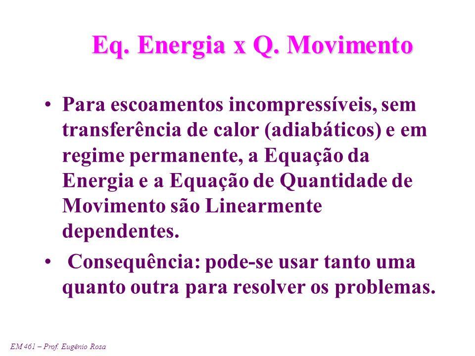 EM 461 – Prof. Eugênio Rosa Eq. Energia x Q. Movimento Para escoamentos incompressíveis, sem transferência de calor (adiabáticos) e em regime permanen