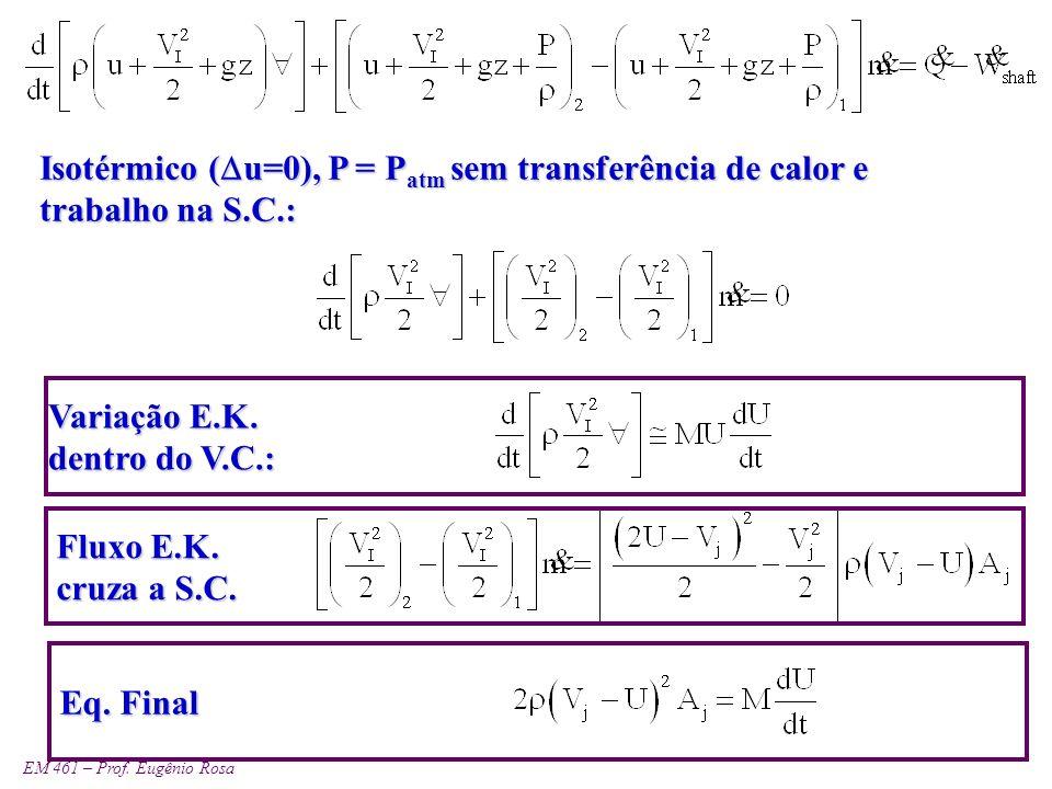 EM 461 – Prof. Eugênio Rosa Isotérmico ( u=0), P = P atm sem transferência de calor e trabalho na S.C.: Fluxo E.K. cruza a S.C. Variação E.K. dentro d