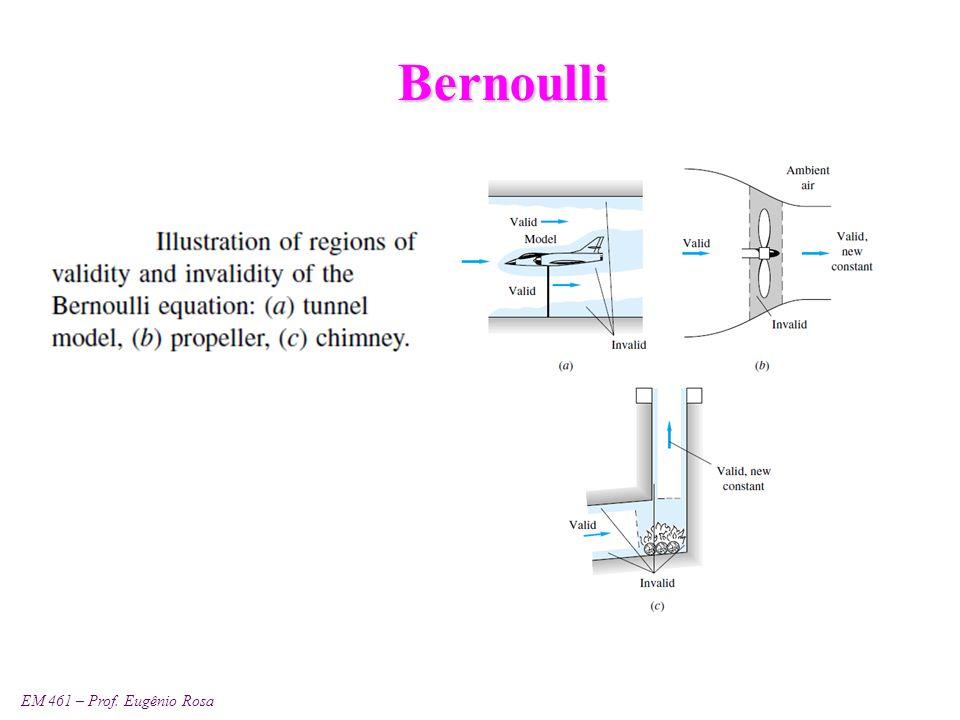 EM 461 – Prof. Eugênio Rosa Bernoulli