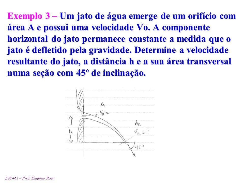 EM 461 – Prof.Eugênio Rosa Exemplo: Um disco de massa M é solto de uma altura H > h 0 (alt.