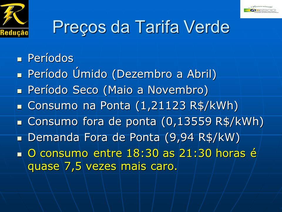 Preços da Tarifa Verde Períodos Períodos Período Úmido (Dezembro a Abril) Período Úmido (Dezembro a Abril) Período Seco (Maio a Novembro) Período Seco