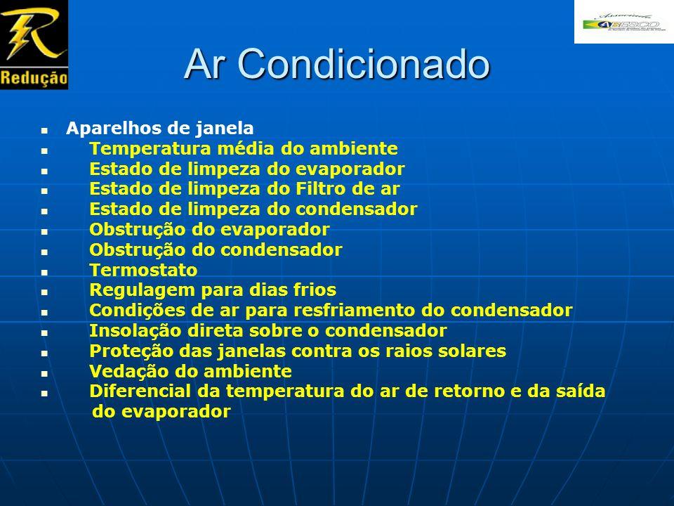 Ar Condicionado Aparelhos de janela Temperatura média do ambiente Estado de limpeza do evaporador Estado de limpeza do Filtro de ar Estado de limpeza