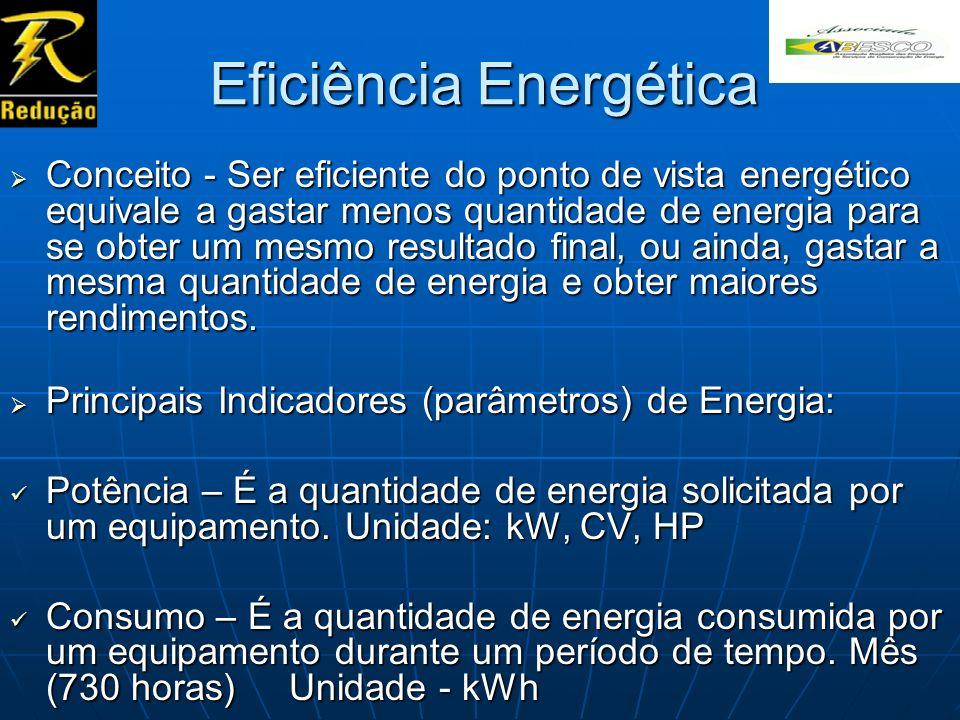 Eficiência Energética Conceito - Ser eficiente do ponto de vista energético equivale a gastar menos quantidade de energia para se obter um mesmo resul
