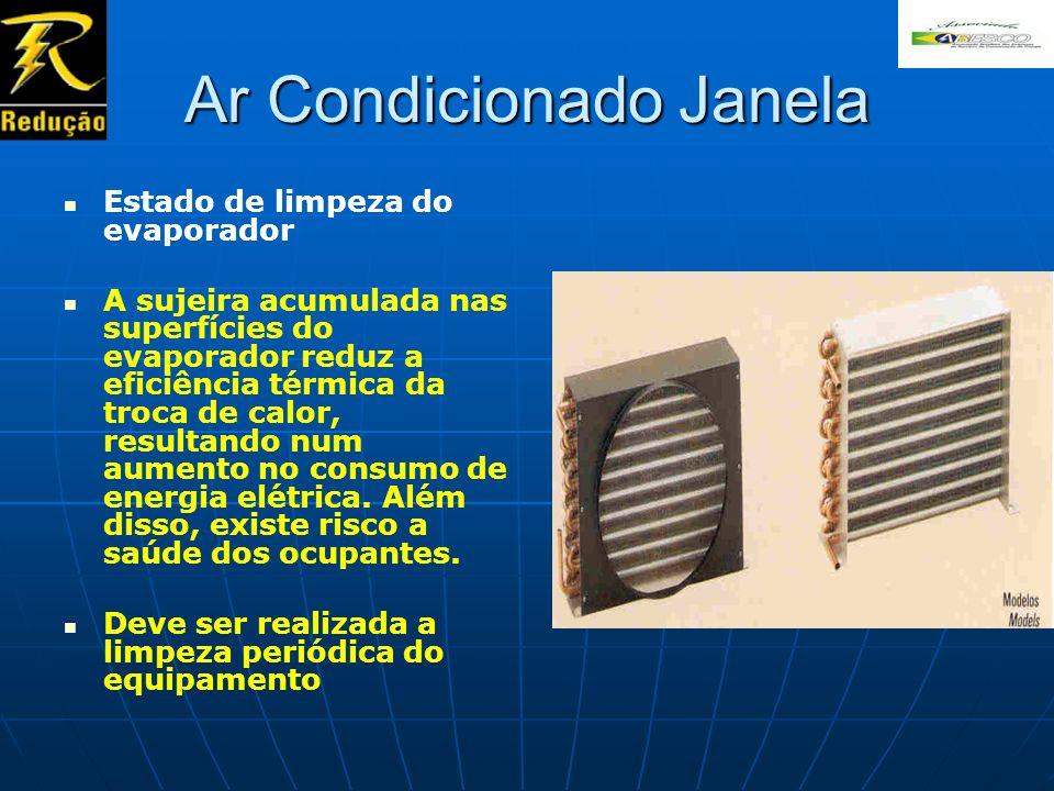 Ar Condicionado Janela Estado de limpeza do evaporador A sujeira acumulada nas superfícies do evaporador reduz a eficiência térmica da troca de calor,