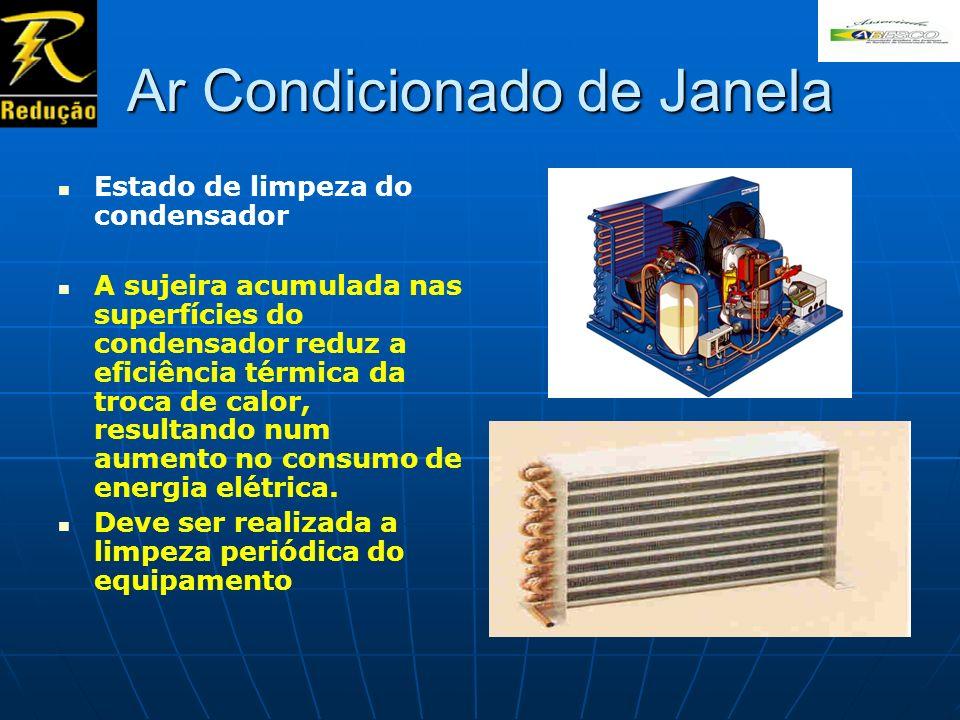 Ar Condicionado de Janela Estado de limpeza do condensador A sujeira acumulada nas superfícies do condensador reduz a eficiência térmica da troca de c