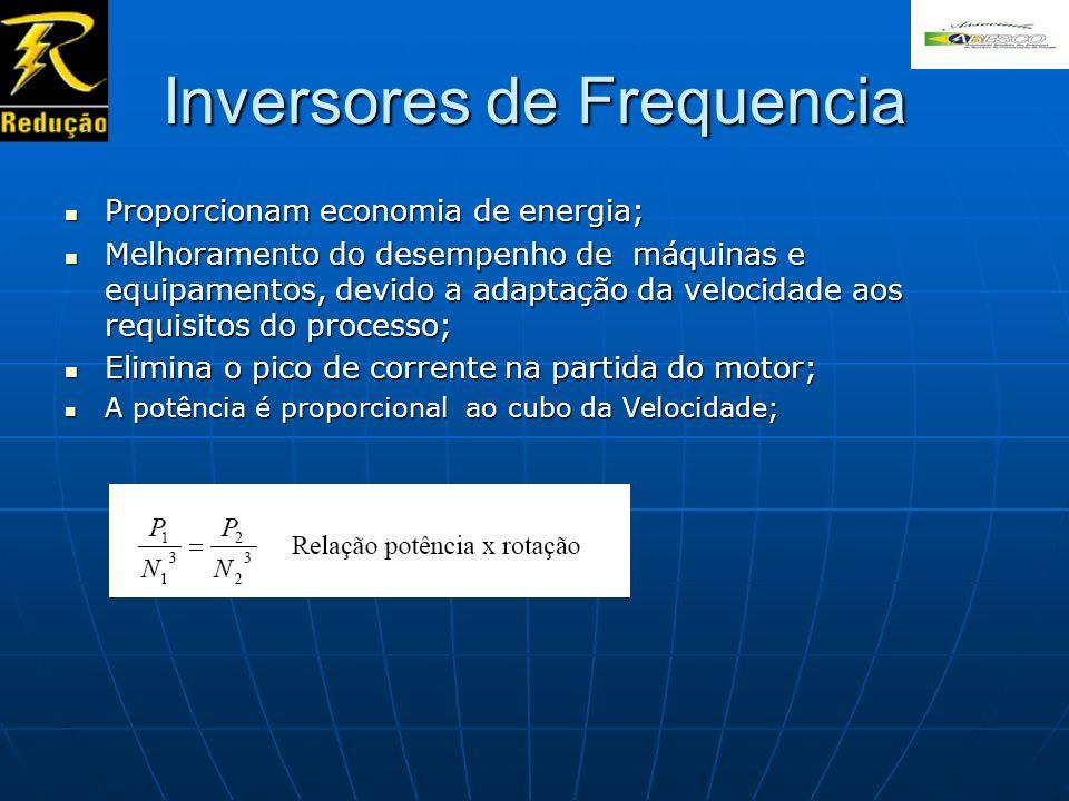 Inversores de Frequencia Proporcionam economia de energia; Proporcionam economia de energia; Melhoramento do desempenho de máquinas e equipamentos, de