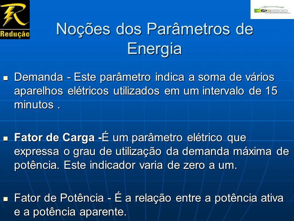 Noções dos Parâmetros de Energia Demanda - Este parâmetro indica a soma de vários aparelhos elétricos utilizados em um intervalo de 15 minutos. Demand