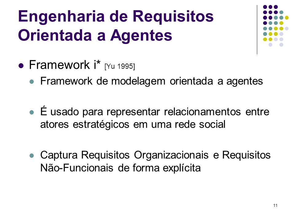 11 Engenharia de Requisitos Orientada a Agentes Framework i* [Yu 1995] Framework de modelagem orientada a agentes É usado para representar relacionamentos entre atores estratégicos em uma rede social Captura Requisitos Organizacionais e Requisitos Não-Funcionais de forma explícita
