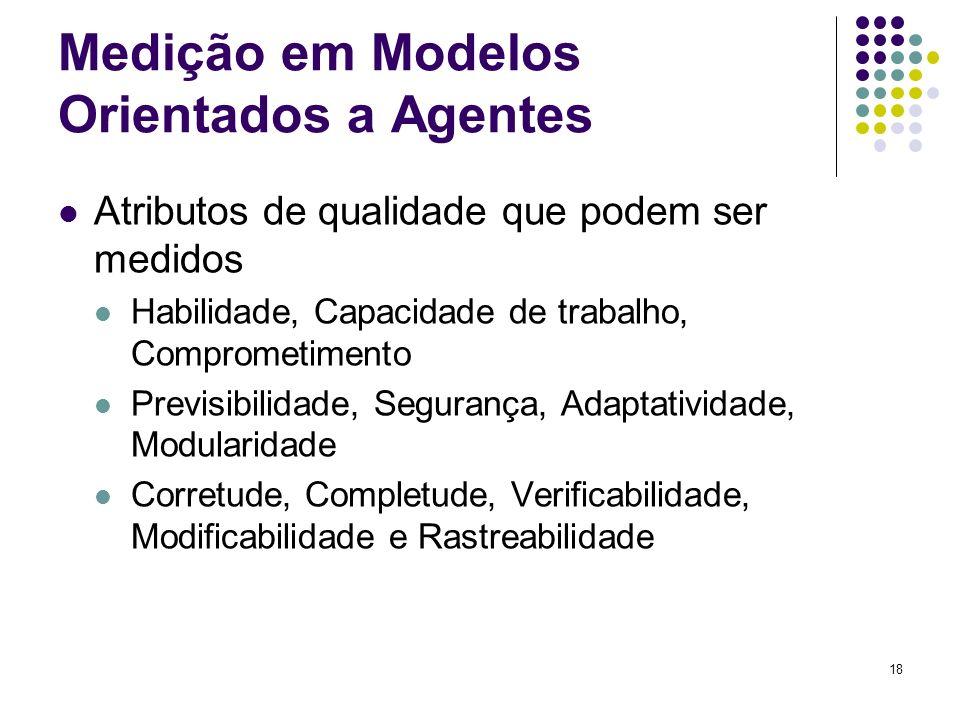 18 Medição em Modelos Orientados a Agentes Atributos de qualidade que podem ser medidos Habilidade, Capacidade de trabalho, Comprometimento Previsibilidade, Segurança, Adaptatividade, Modularidade Corretude, Completude, Verificabilidade, Modificabilidade e Rastreabilidade