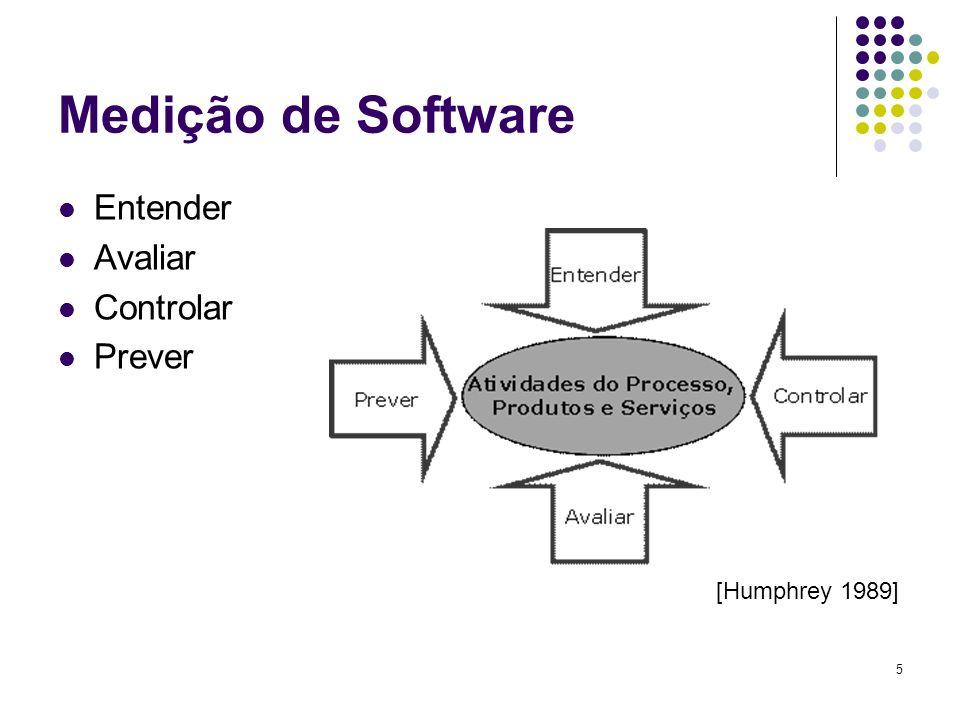 5 Medição de Software Entender Avaliar Controlar Prever [Humphrey 1989]
