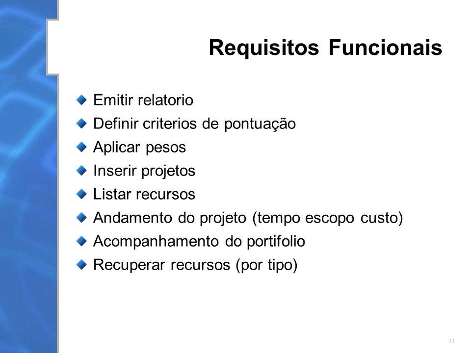 11 Requisitos Funcionais Emitir relatorio Definir criterios de pontuação Aplicar pesos Inserir projetos Listar recursos Andamento do projeto (tempo escopo custo) Acompanhamento do portifolio Recuperar recursos (por tipo)