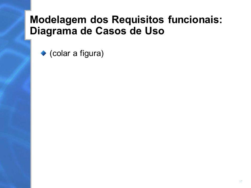 17 Modelagem dos Requisitos funcionais: Diagrama de Casos de Uso (colar a figura)
