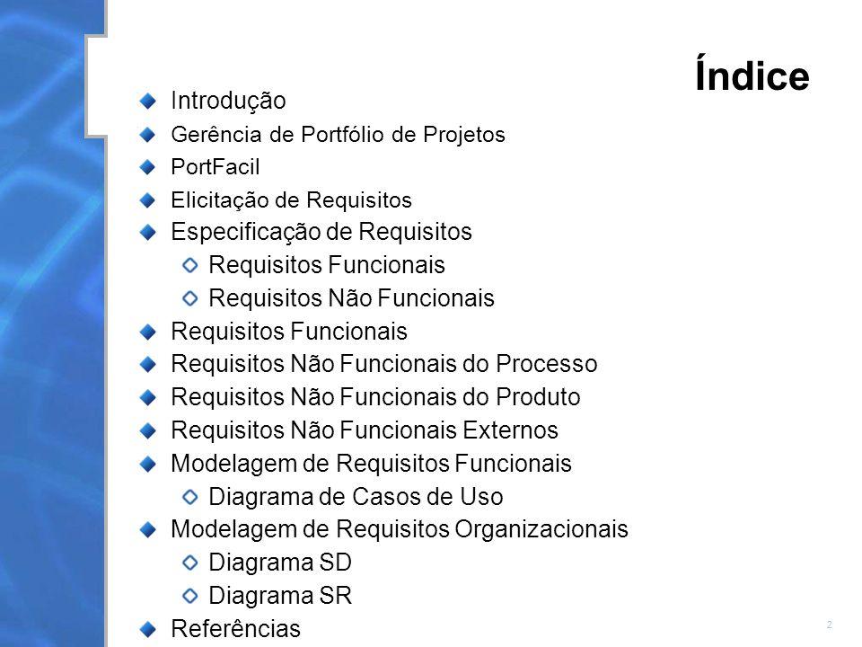 2 Índice Introdução Gerência de Portfólio de Projetos PortFacil Elicitação de Requisitos Especificação de Requisitos Requisitos Funcionais Requisitos Não Funcionais Requisitos Funcionais Requisitos Não Funcionais do Processo Requisitos Não Funcionais do Produto Requisitos Não Funcionais Externos Modelagem de Requisitos Funcionais Diagrama de Casos de Uso Modelagem de Requisitos Organizacionais Diagrama SD Diagrama SR Referências