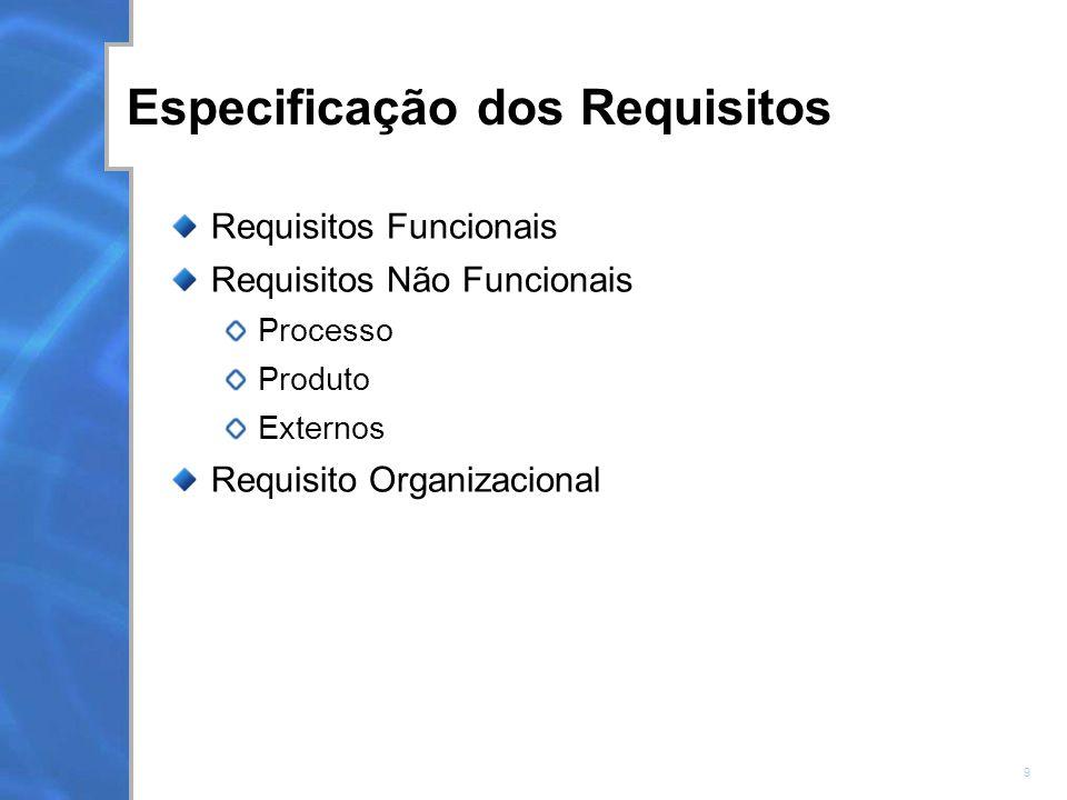 9 Especificação dos Requisitos Requisitos Funcionais Requisitos Não Funcionais Processo Produto Externos Requisito Organizacional