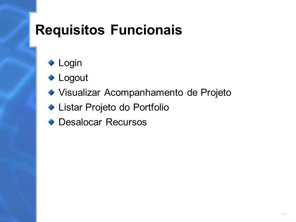 11 Requisitos Funcionais Login Logout Visualizar Acompanhamento de Projeto Listar Projeto do Portfolio Desalocar Recursos