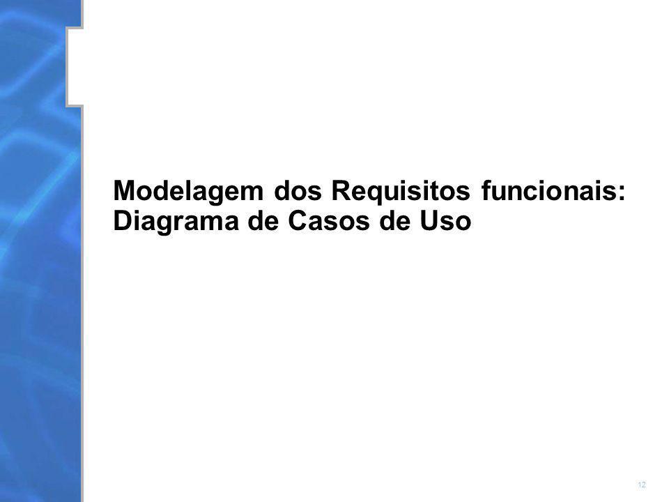 12 Modelagem dos Requisitos funcionais: Diagrama de Casos de Uso