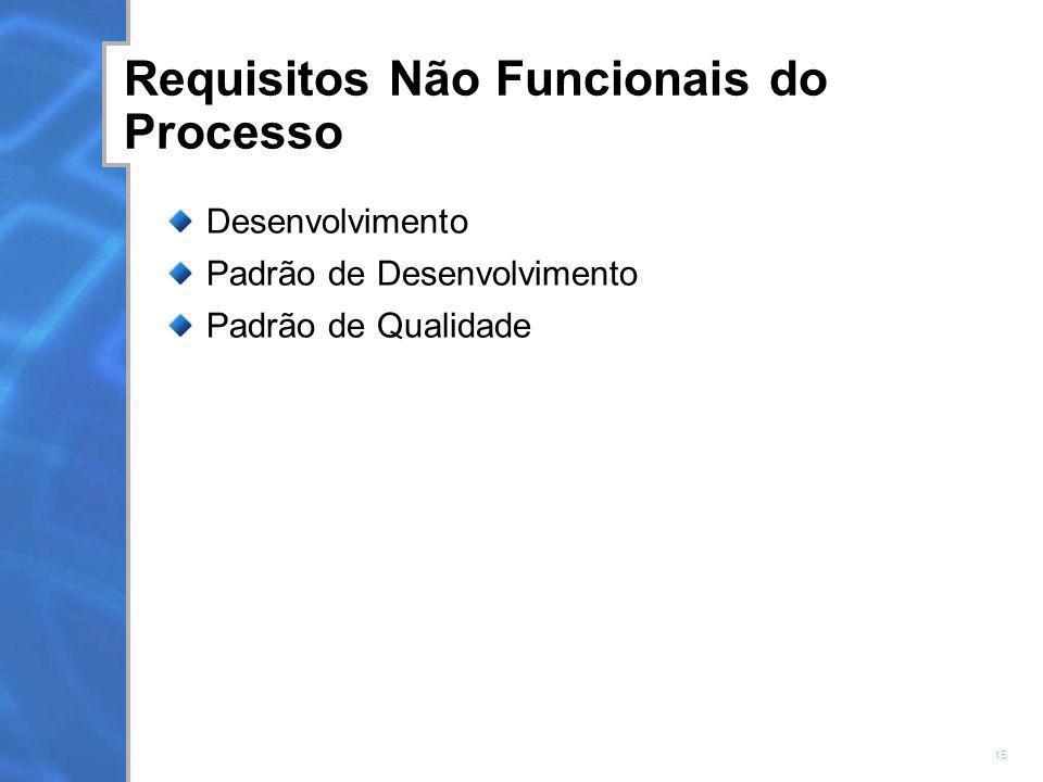 15 Requisitos Não Funcionais do Processo Desenvolvimento Padrão de Desenvolvimento Padrão de Qualidade