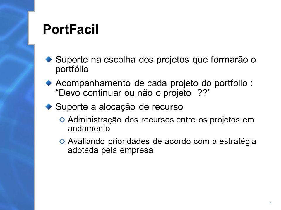 6 PortFacil Suporte na escolha dos projetos que formarão o portfólio Acompanhamento de cada projeto do portfolio : Devo continuar ou não o projeto ??