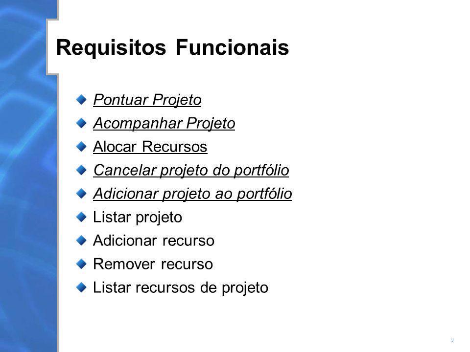 10 Requisitos Funcionais Emitir relatório Definir critérios de pontuação Aplicar pesos Inserir projetos Listar recursos Andamento do projeto (tempo escopo custo) Acompanhamento do portfolio Recuperar recursos (por tipo)