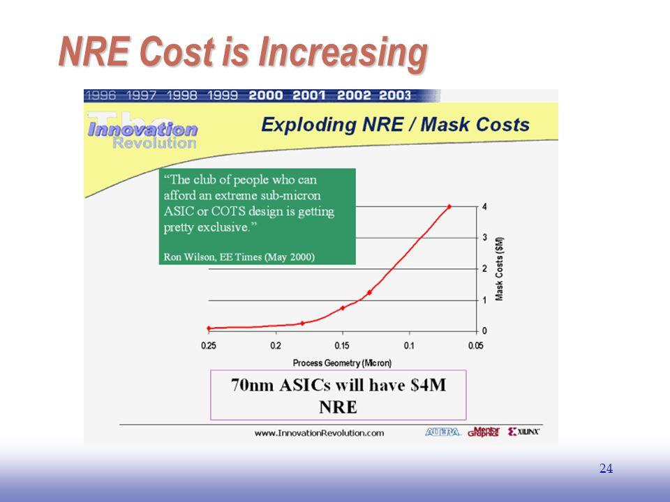 EE141 24 NRE Cost is Increasing