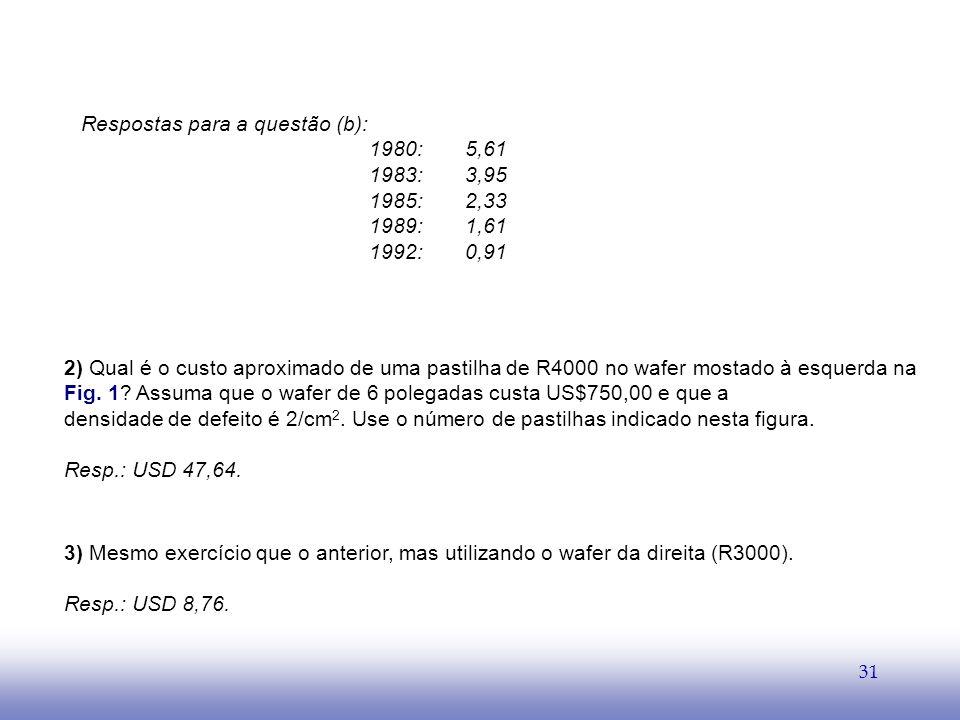 EE141 31 Respostas para a questão (b): 1980:5,61 1983:3,95 1985:2,33 1989:1,61 1992:0,91 2) Qual é o custo aproximado de uma pastilha de R4000 no wafe