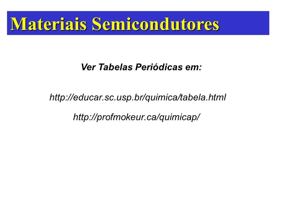 http://educar.sc.usp.br/quimica/tabela.html Materiais Semicondutores http://profmokeur.ca/quimicap/ Ver Tabelas Periódicas em: