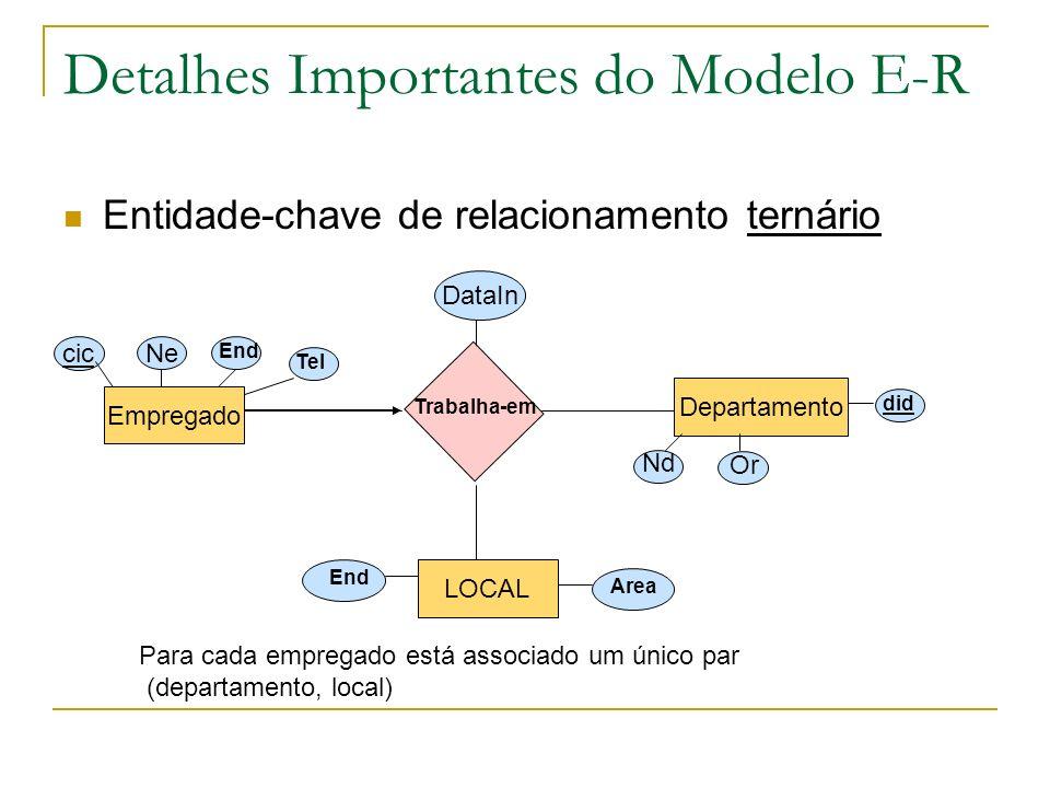 Detalhes Importantes do Modelo E-R Entidade-chave de relacionamento ternário Empregado Departamento cic Ne End Tel Nd Or did Trabalha-em DataIn LOCAL