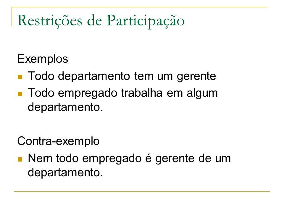 Restrições de Participação Exemplos Todo departamento tem um gerente Todo empregado trabalha em algum departamento. Contra-exemplo Nem todo empregado