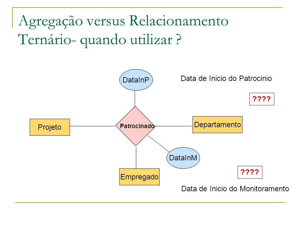 Agregação versus Relacionamento Ternário- quando utilizar ? Projeto Departamento Patrocinado Empregado DataInP DataInM Data de Inicio do Patrocinio Da