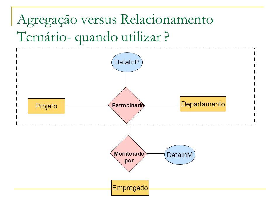 Agregação versus Relacionamento Ternário- quando utilizar ? Projeto Departamento Patrocinado Empregado DataInP DataInM Monitorado por